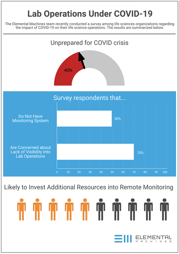 EM Covid Infographic 5